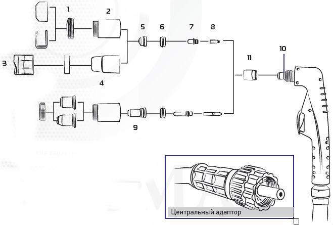 Воздушно плазменный резак PT151